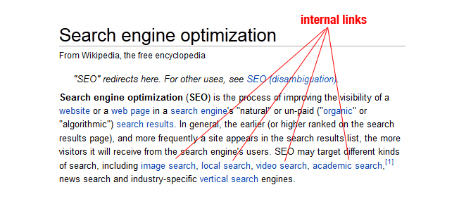 Link Optimisation Image Credit Kissmetrics Blog
